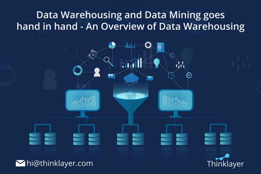 An overview of data warehousing involves online analytical processing of data that includes data mining processes.
